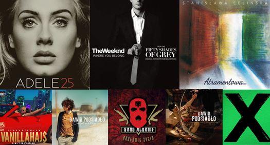 Jakie płyty najchętniej kupowali Polacy w2015 roku?